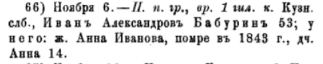 Clip of Baburin's entry in the 1851 census records later compiled as a history of the Moscow Merchantry.